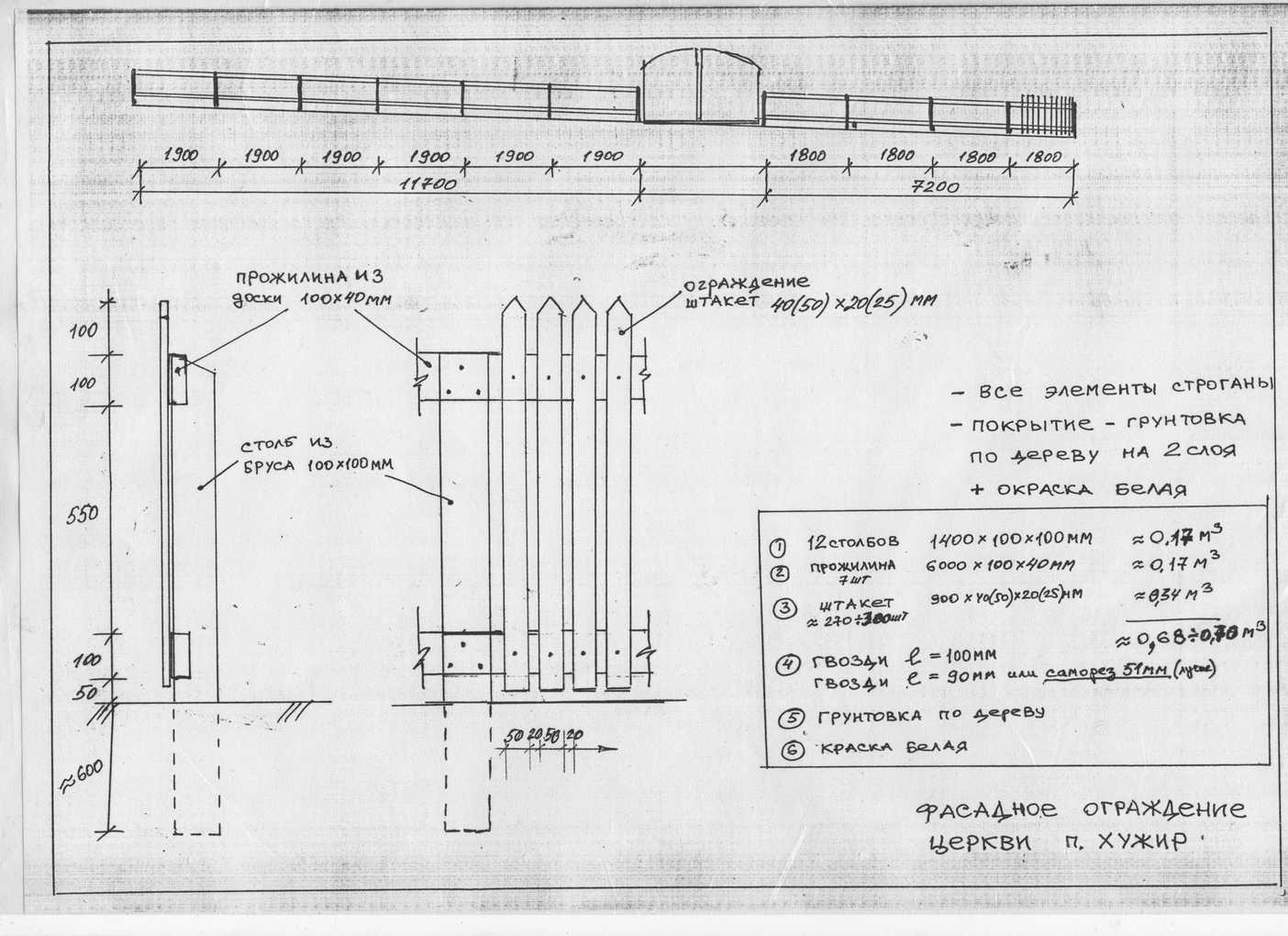 Схема фасадного ограждения, расходный материал